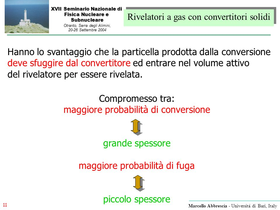 Rivelatori a gas con convertitori solidi