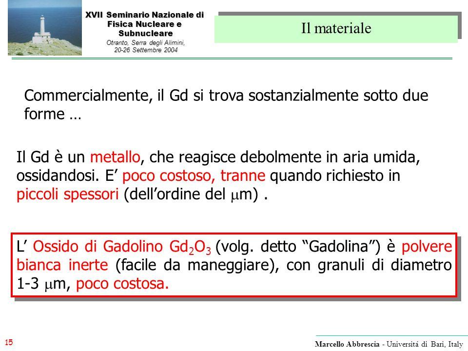 Commercialmente, il Gd si trova sostanzialmente sotto due forme …