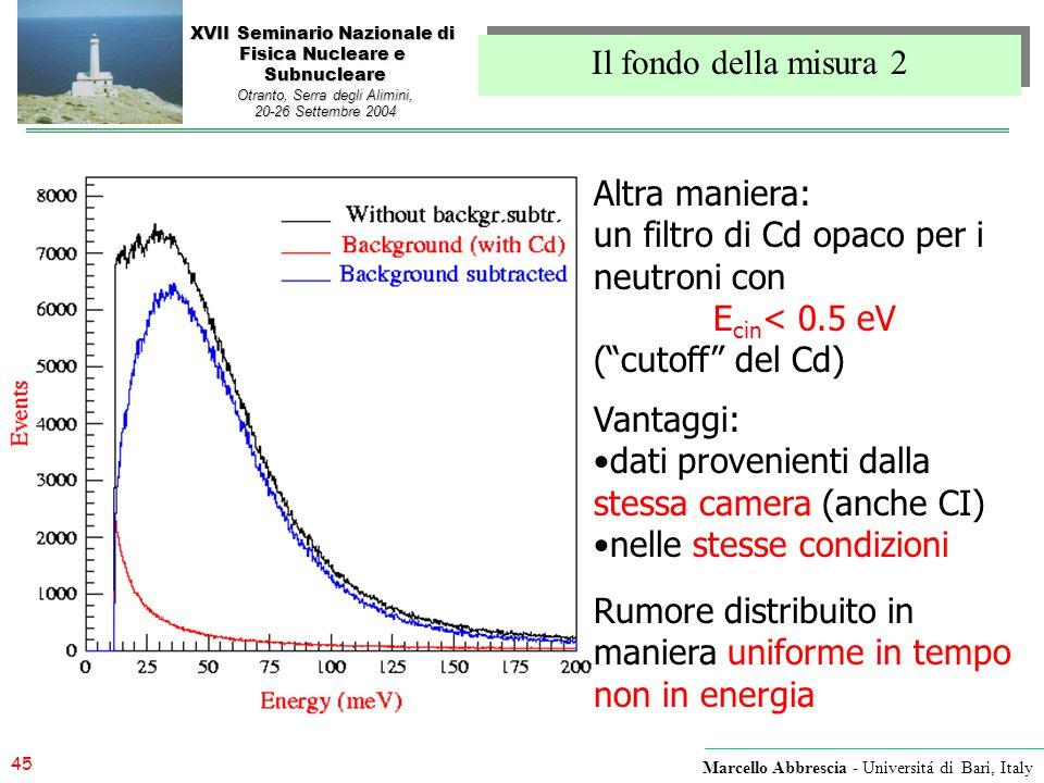 un filtro di Cd opaco per i neutroni con Ecin< 0.5 eV