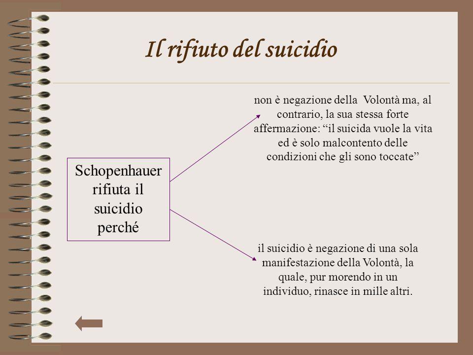 Il rifiuto del suicidio