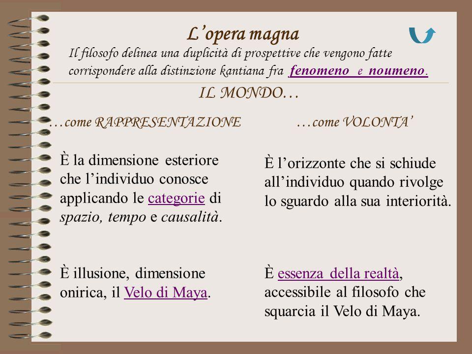 L'opera magna IL MONDO… …come RAPPRESENTAZIONE …come VOLONTA'