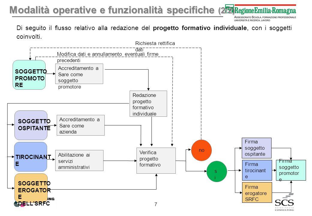 Modalità operative e funzionalità specifiche (2/2)