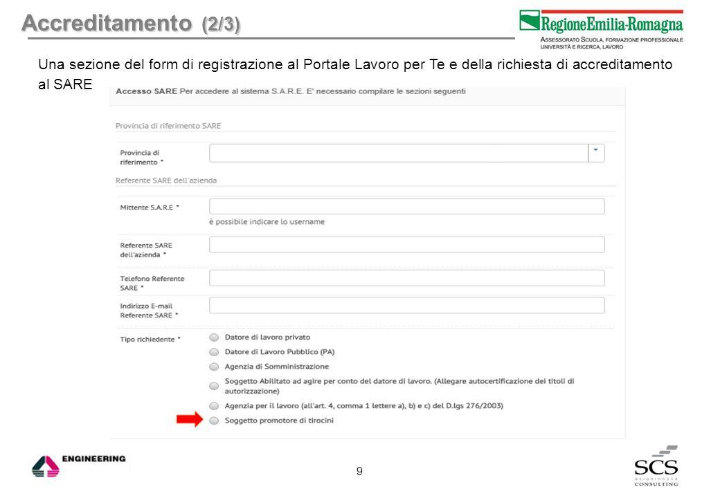 Accreditamento (2/3) Una sezione del form di registrazione al Portale Lavoro per Te e della richiesta di accreditamento al SARE.