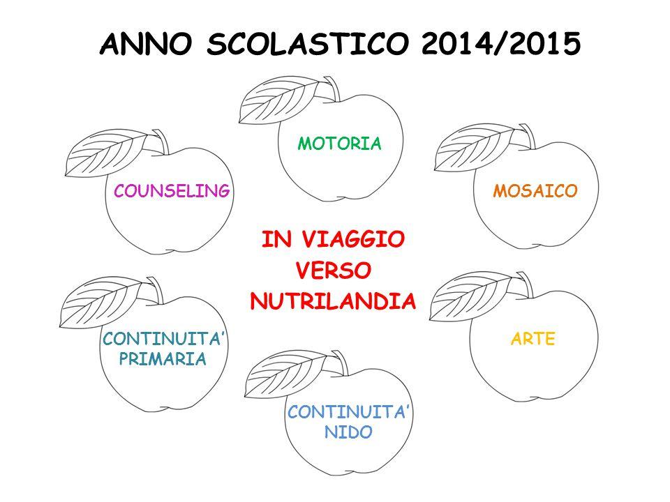 ANNO SCOLASTICO 2014/2015 IN VIAGGIO VERSO NUTRILANDIA ARTE MOSAICO
