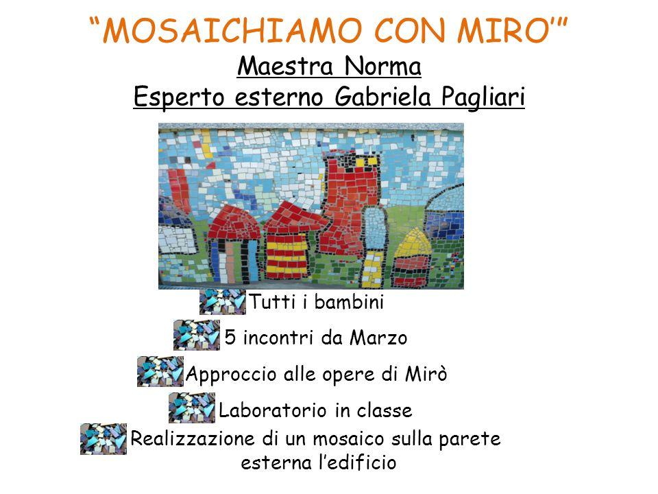 MOSAICHIAMO CON MIRO' Maestra Norma Esperto esterno Gabriela Pagliari