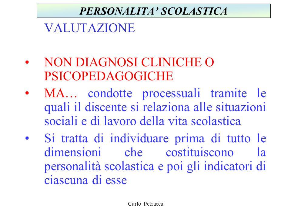 PERSONALITA' SCOLASTICA