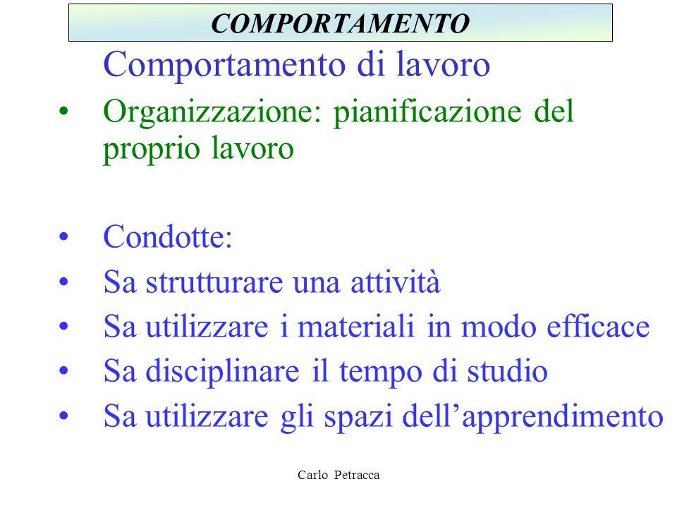 Organizzazione: pianificazione del proprio lavoro