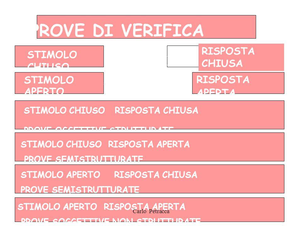 PROVE DI VERIFICA RISPOSTA STIMOLO CHIUSO CHIUSA RISPOSTA STIMOLO