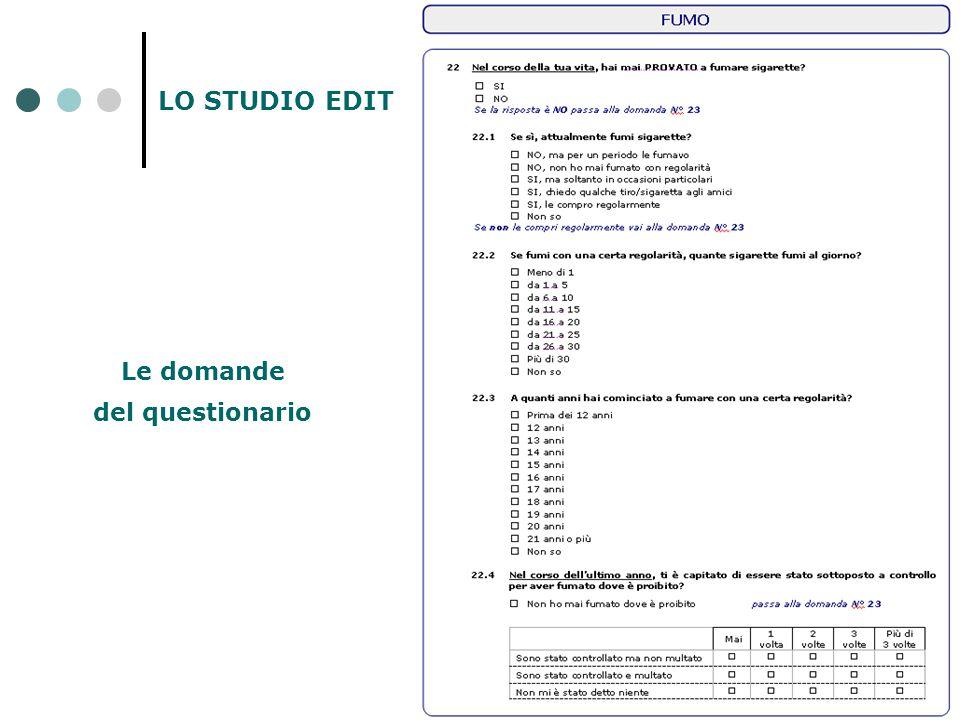 LO STUDIO EDIT Le domande del questionario