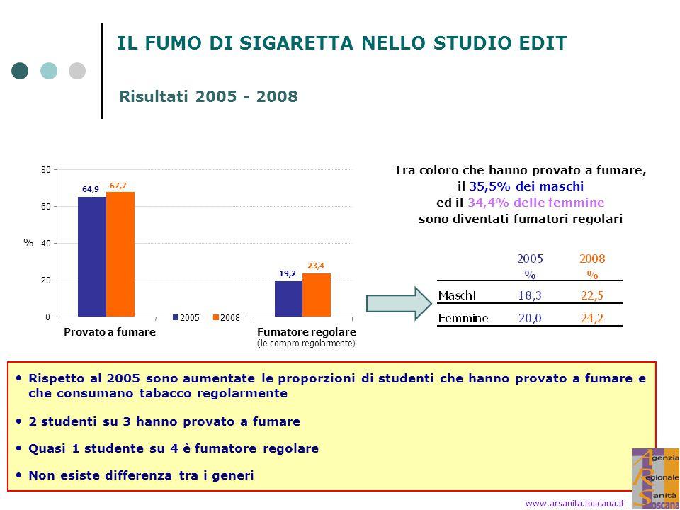 IL FUMO DI SIGARETTA NELLO STUDIO EDIT