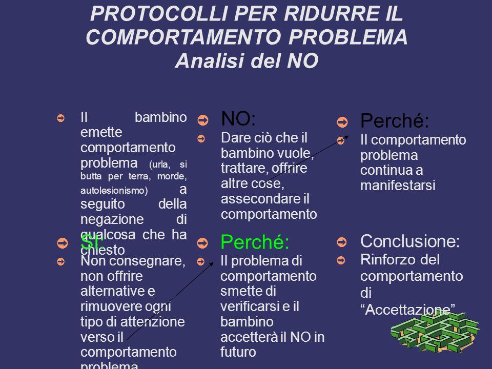 PROTOCOLLI PER RIDURRE IL COMPORTAMENTO PROBLEMA Analisi del NO