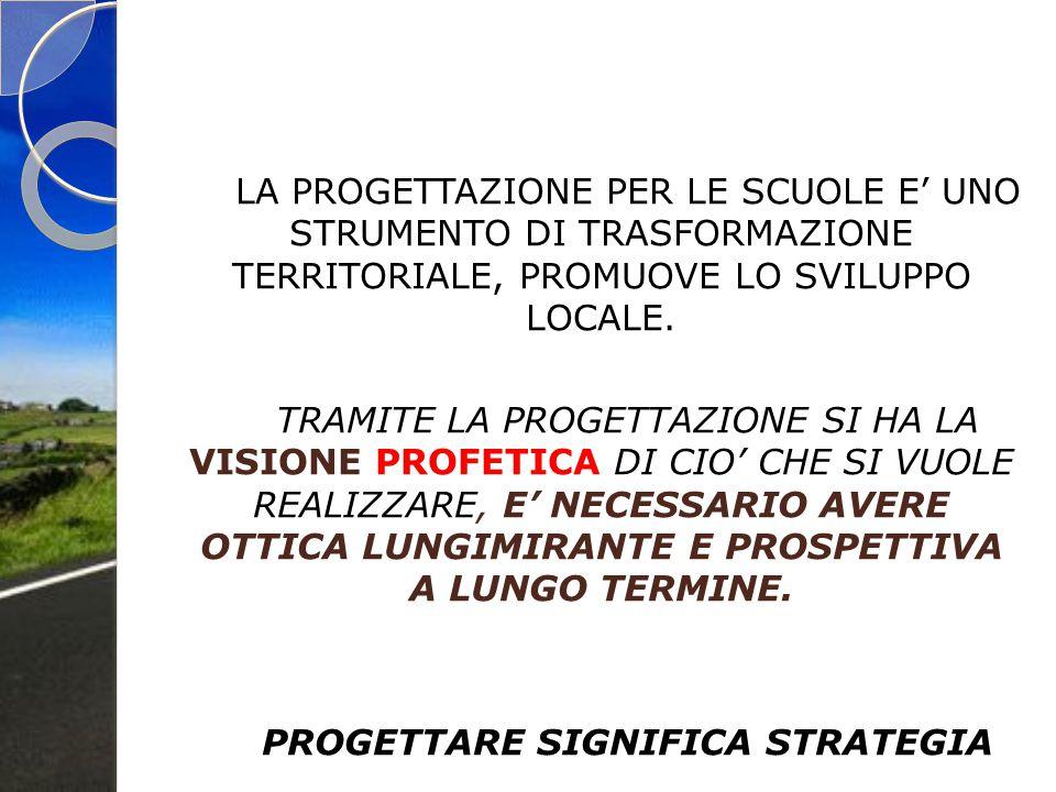 PROGETTARE SIGNIFICA STRATEGIA