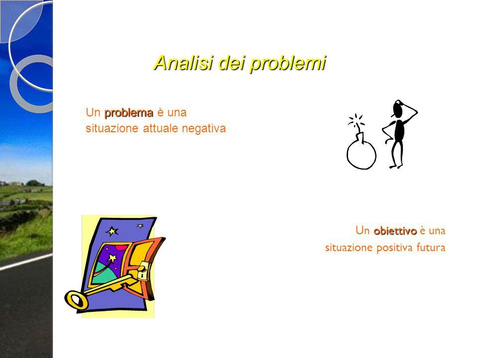 Analisi dei problemi Un problema è una situazione attuale negativa