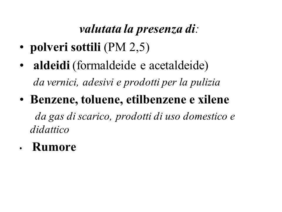 valutata la presenza di: polveri sottili (PM 2,5)