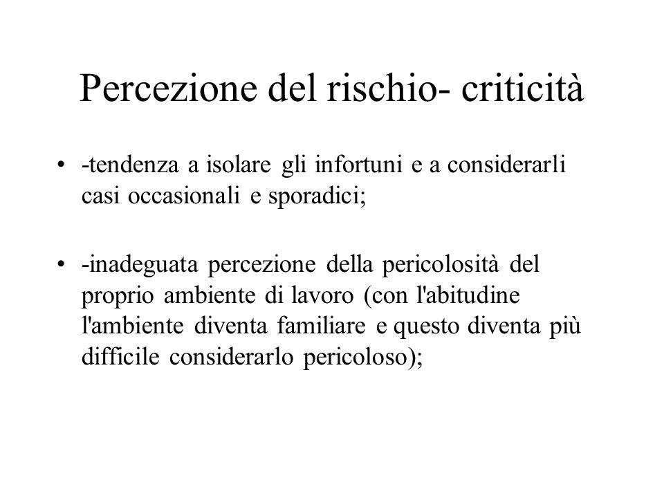 Percezione del rischio- criticità