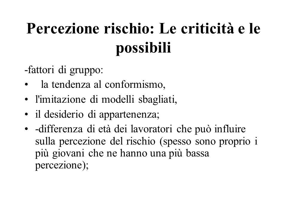 Percezione rischio: Le criticità e le possibili