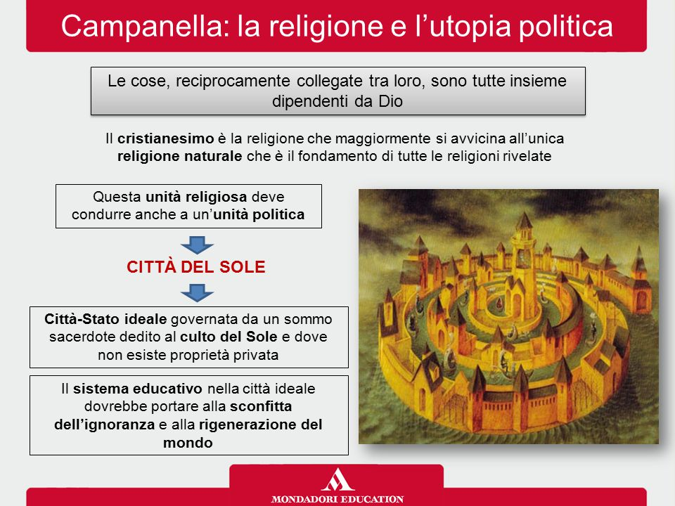 Campanella: la religione e l'utopia politica