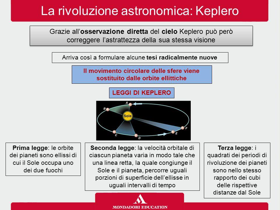 La rivoluzione astronomica: Keplero