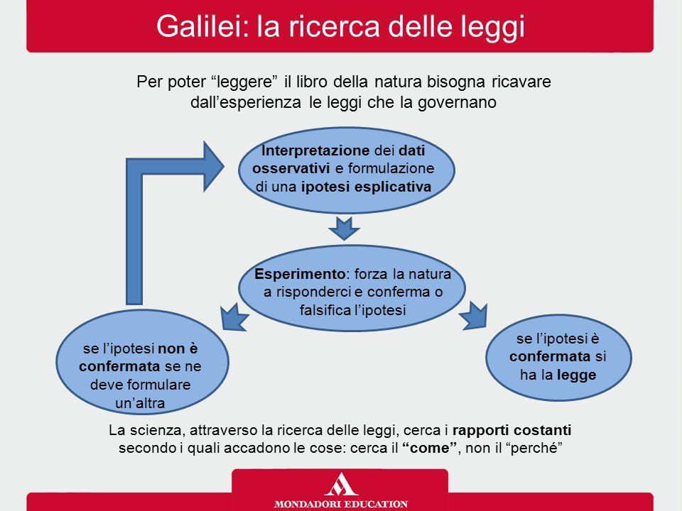 Galilei: la ricerca delle leggi