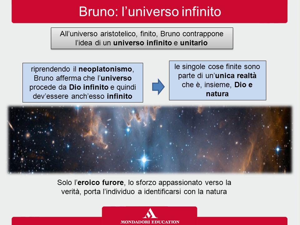 Bruno: l'universo infinito