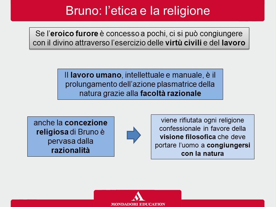Bruno: l'etica e la religione