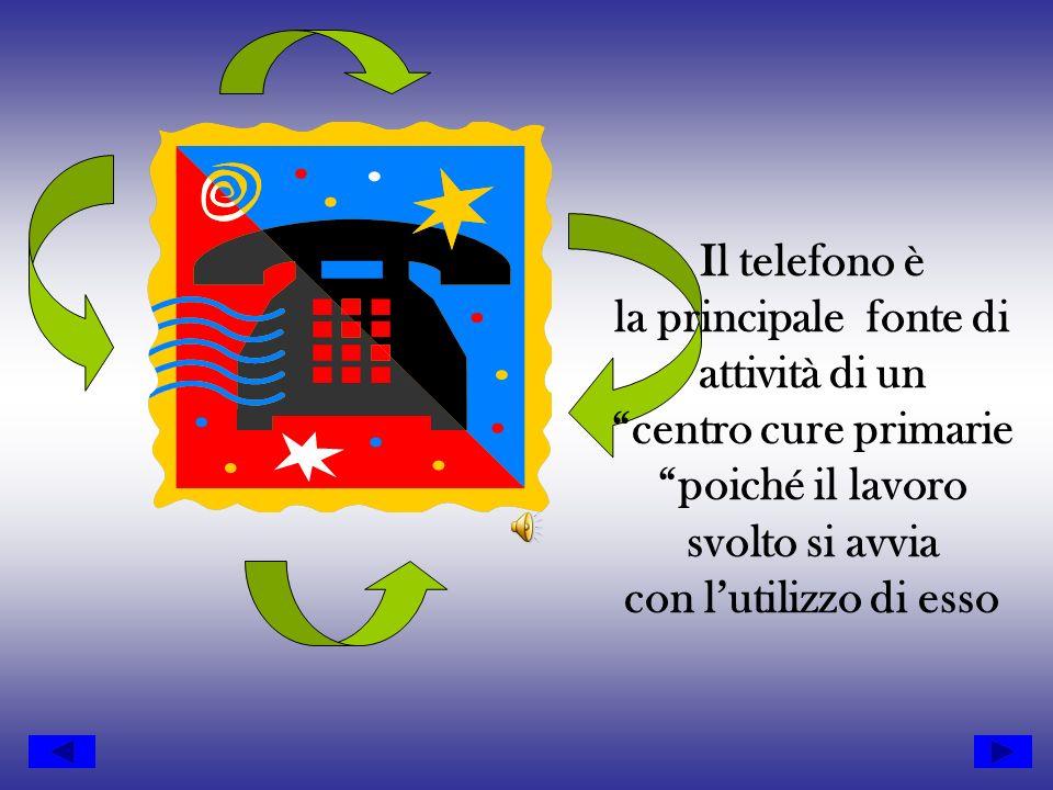 Il telefono è la principale fonte di attività di un centro cure primarie poiché il lavoro svolto si avvia con l'utilizzo di esso