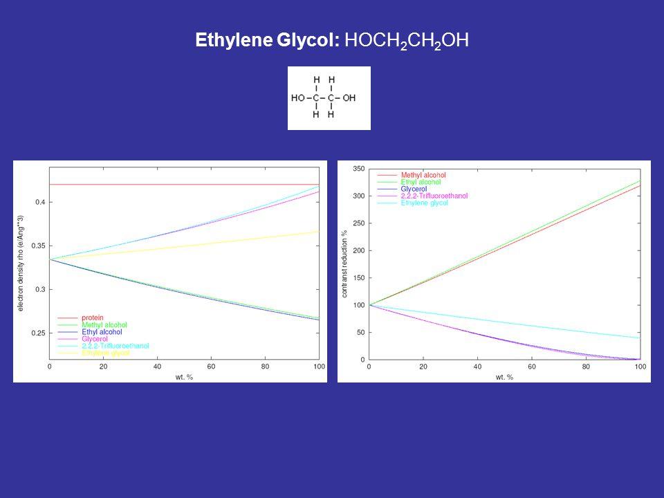 Ethylene Glycol: HOCH2CH2OH
