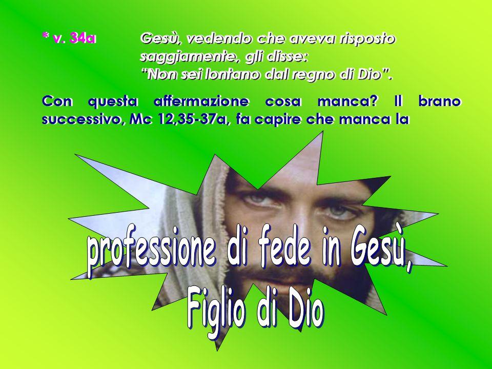 professione di fede in Gesù,