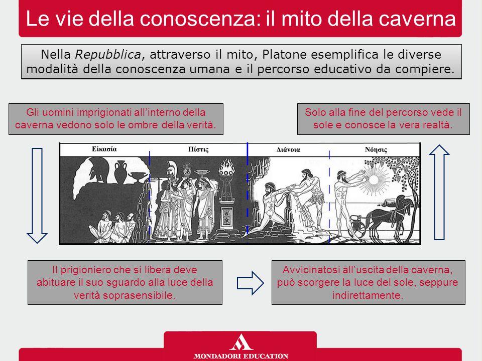 Le vie della conoscenza: il mito della caverna