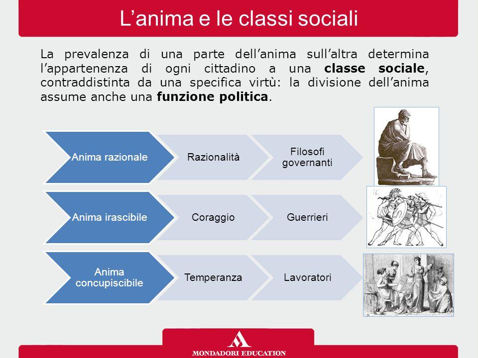 L'anima e le classi sociali