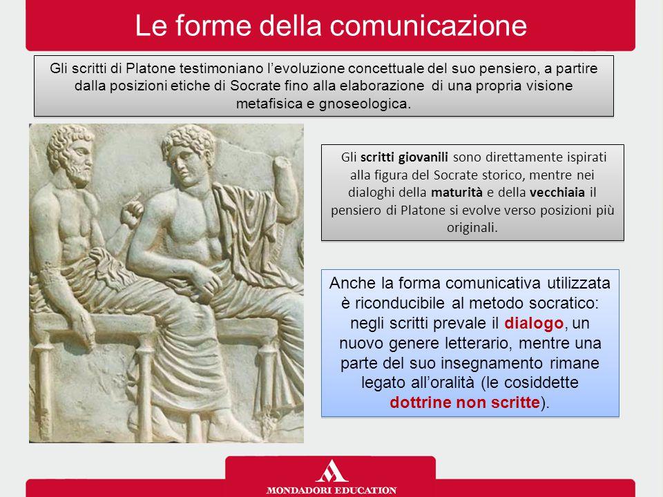 Le forme della comunicazione
