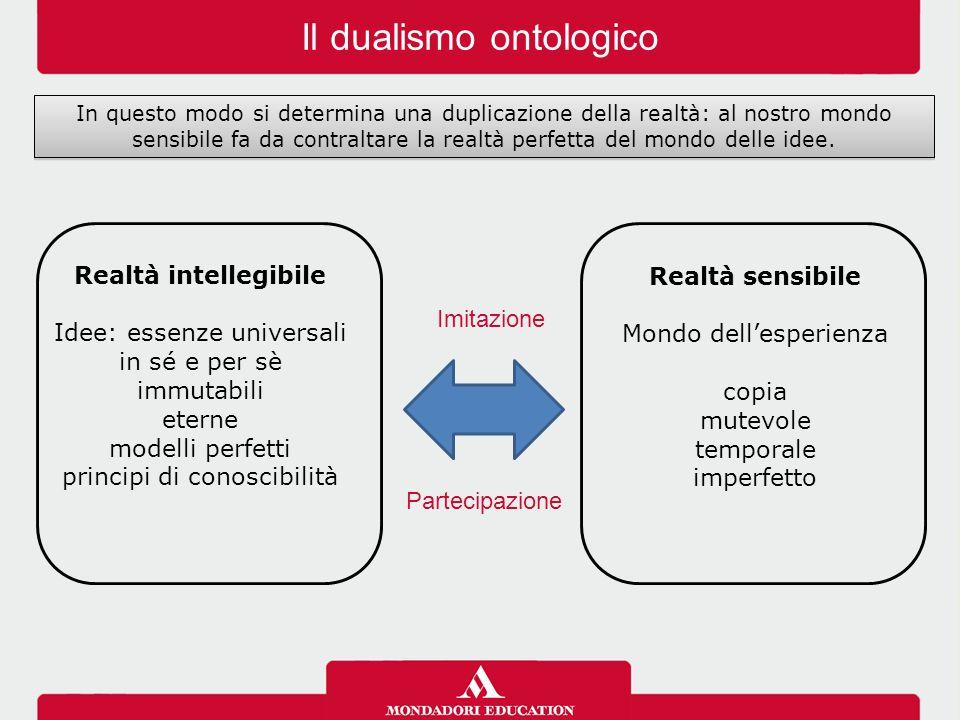 Il dualismo ontologico