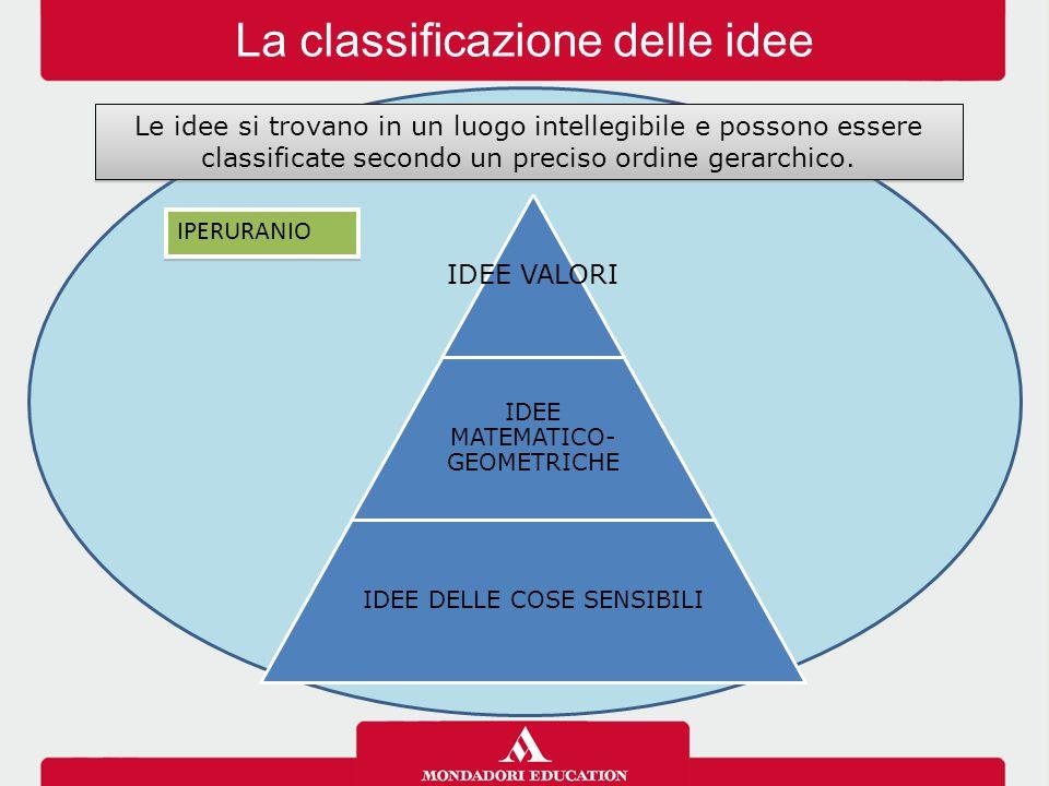 La classificazione delle idee