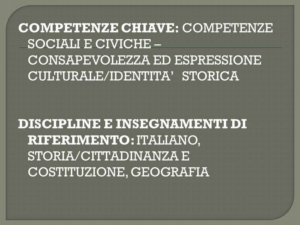 COMPETENZE CHIAVE: COMPETENZE SOCIALI E CIVICHE – CONSAPEVOLEZZA ED ESPRESSIONE CULTURALE/IDENTITA' STORICA DISCIPLINE E INSEGNAMENTI DI RIFERIMENTO: ITALIANO, STORIA/CITTADINANZA E COSTITUZIONE, GEOGRAFIA