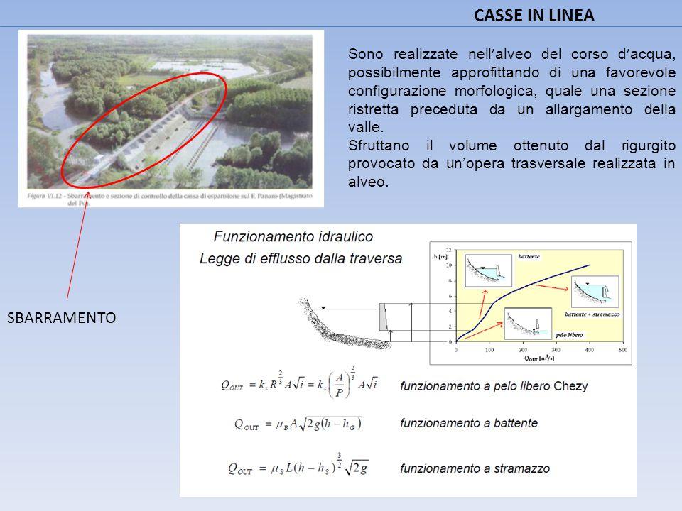 CASSE IN LINEA SBARRAMENTO