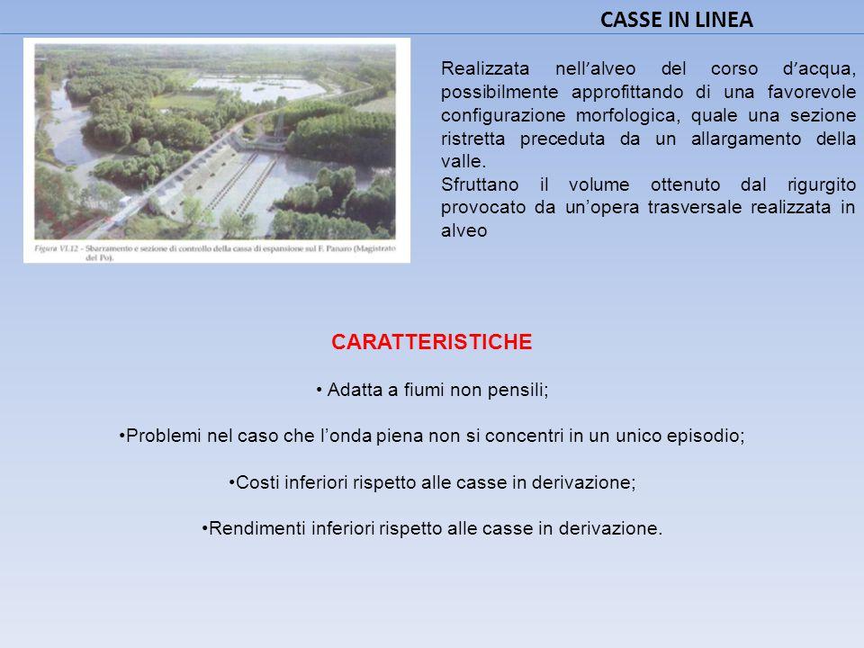 CASSE IN LINEA CARATTERISTICHE