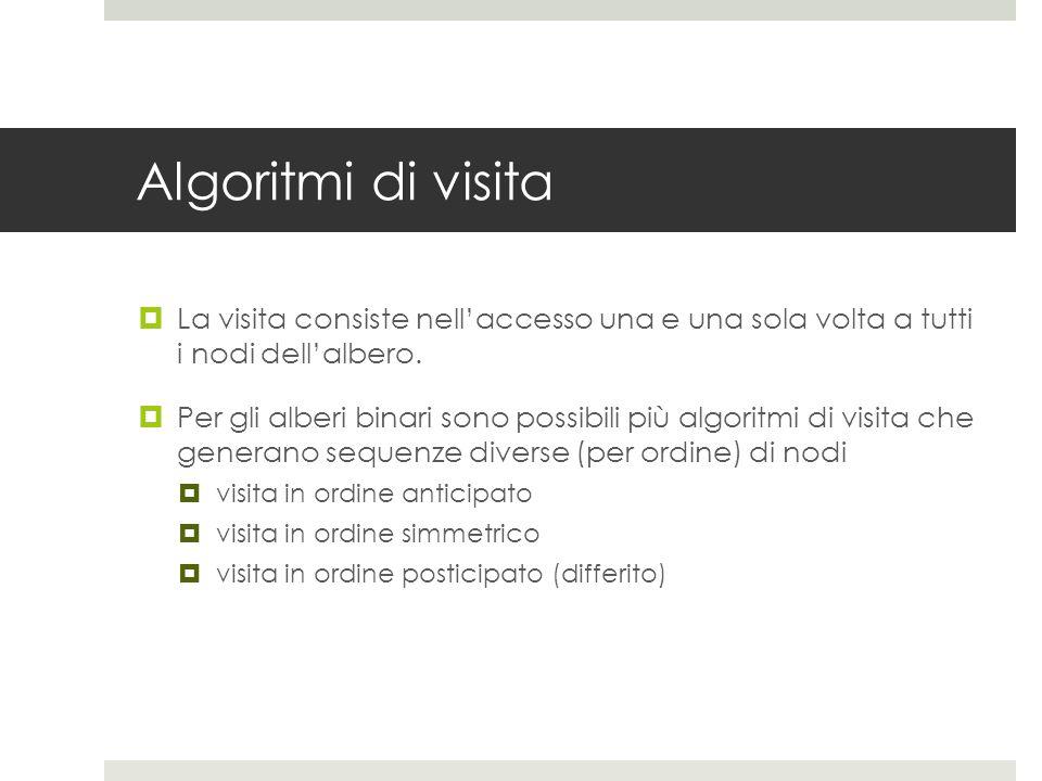 Algoritmi di visita La visita consiste nell'accesso una e una sola volta a tutti i nodi dell'albero.