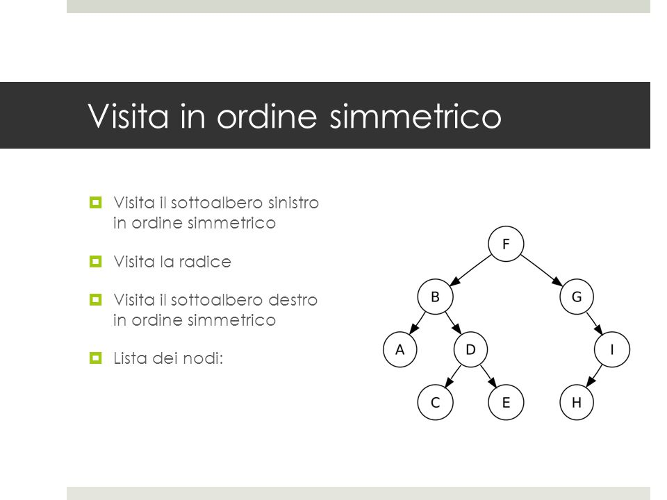 Visita in ordine simmetrico