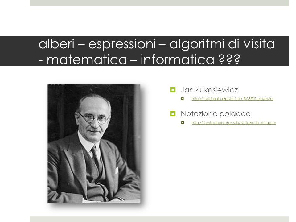 alberi – espressioni – algoritmi di visita - matematica – informatica