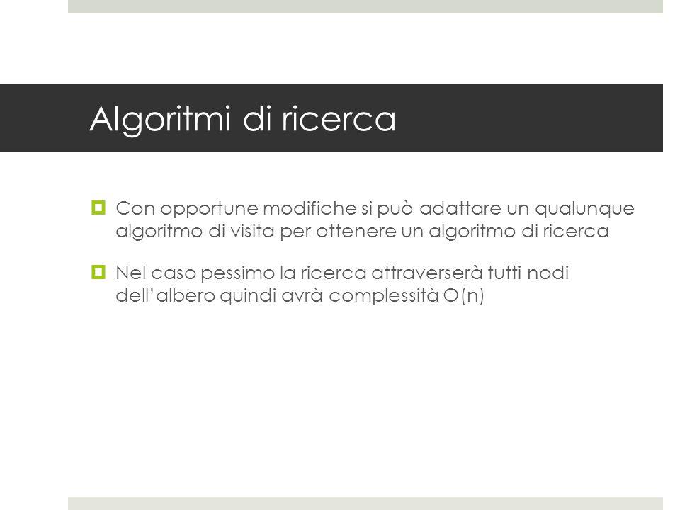 Algoritmi di ricerca Con opportune modifiche si può adattare un qualunque algoritmo di visita per ottenere un algoritmo di ricerca.