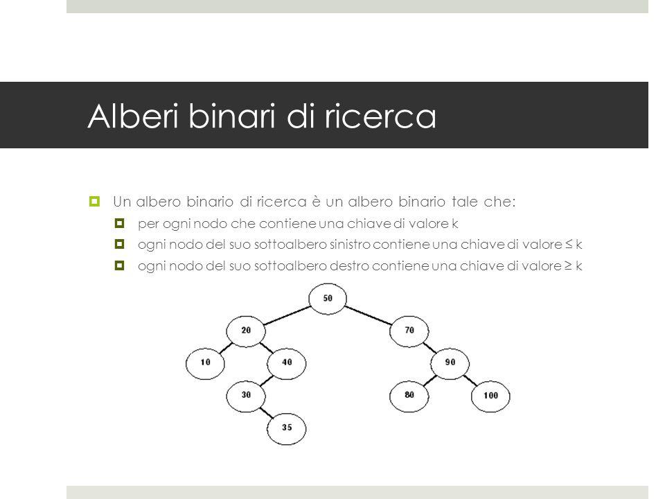 Alberi binari di ricerca