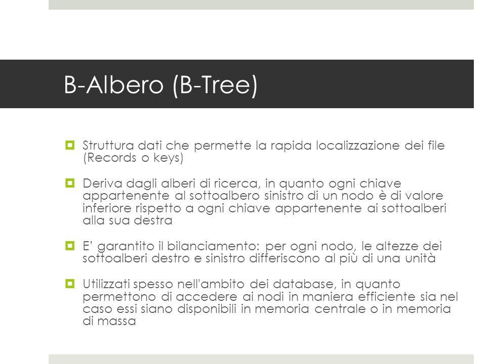 B-Albero (B-Tree) Struttura dati che permette la rapida localizzazione dei file (Records o keys)