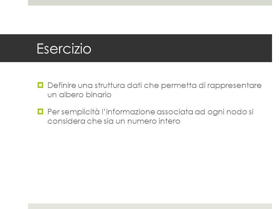 Esercizio Definire una struttura dati che permetta di rappresentare un albero binario.