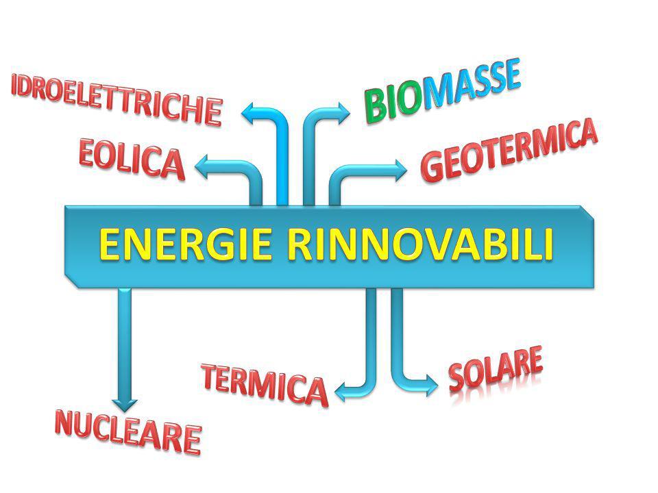BIOMASSE ENERGIE RINNOVABILI GEOTERMICA EOLICA SOLARE TERMICA NUCLEARE