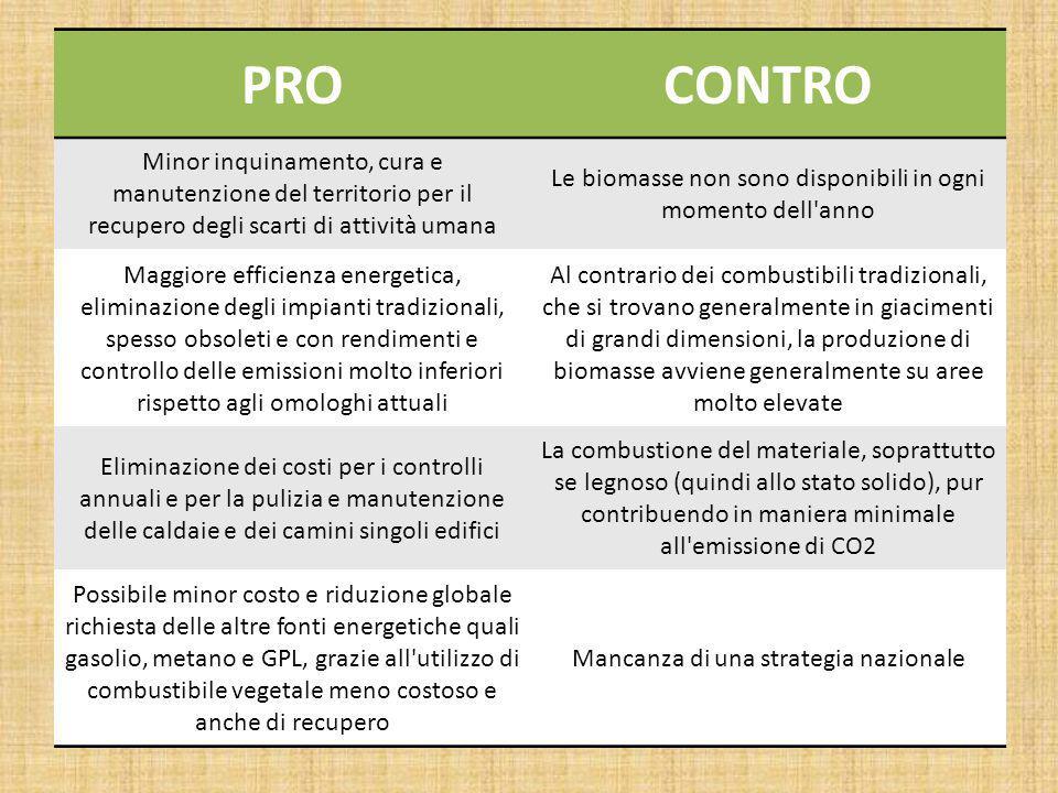 PRO CONTRO. Minor inquinamento, cura e manutenzione del territorio per il recupero degli scarti di attività umana.