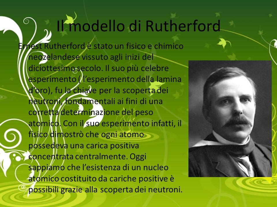 Il modello di Rutherford