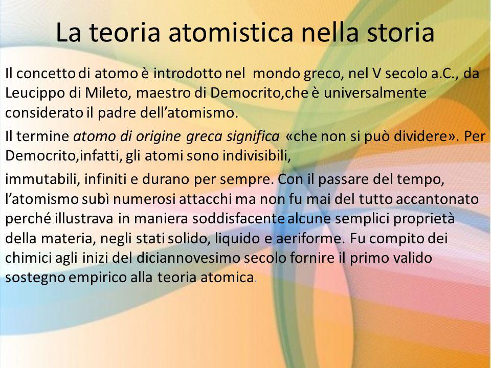 La teoria atomistica nella storia
