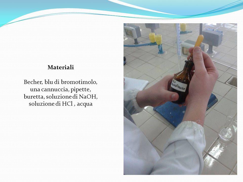 Materiali Becher, blu di bromotimolo, una cannuccia, pipette, buretta, soluzione di NaOH, soluzione di HCl , acqua