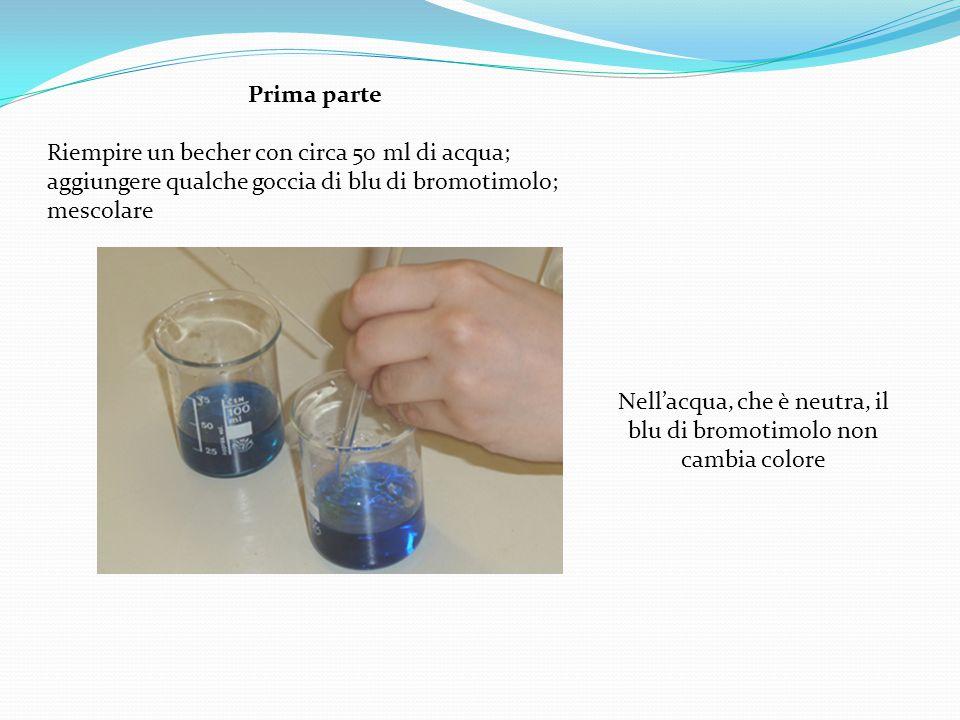 Nell'acqua, che è neutra, il blu di bromotimolo non cambia colore