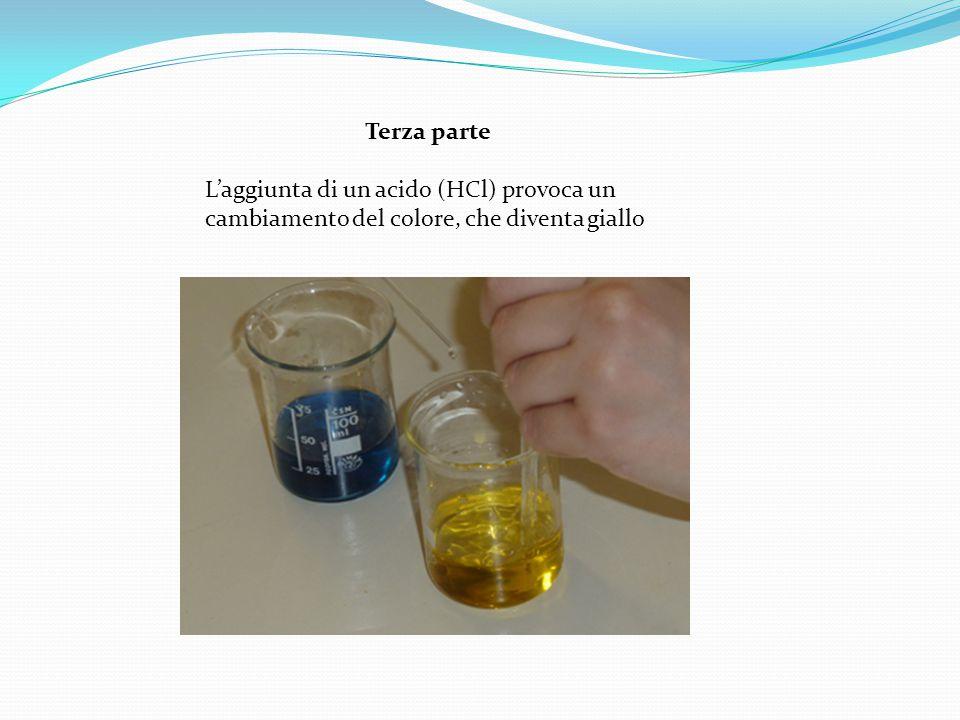 Terza parte L'aggiunta di un acido (HCl) provoca un cambiamento del colore, che diventa giallo